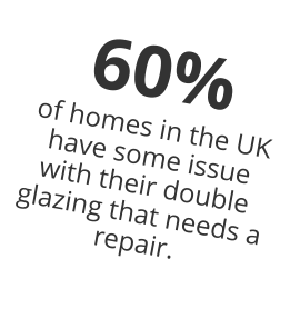 60%  of homes in the UK have some issue with their double glazing that needs a repair.